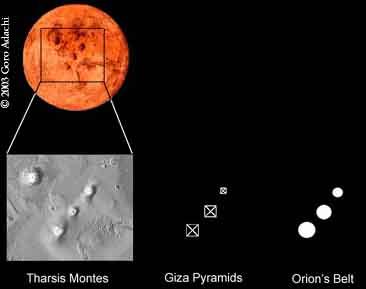 ORION MARS GÍZA