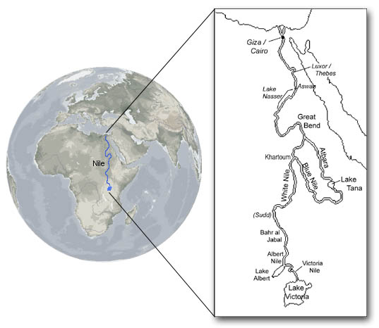 Time river theory, the nile decoded Fig-1